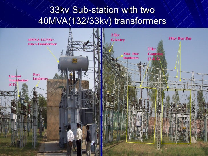 Pr 17 as well 330801409535 as well Introduction To Diodes And Rectifiers likewise Semiconductor And Electronic Circuits also 132kv Substation. on diagram of insulator