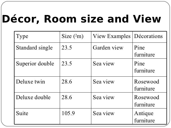 Average Guest Bedroom Size 28 Images Average Guest
