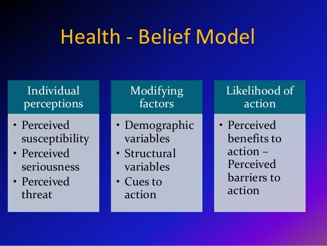 A2 Psychology OCR - Miss Smith : HEALTHY LIVING - Health belief models