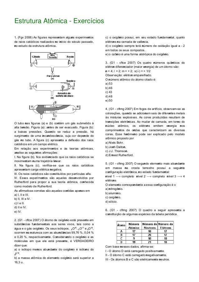 1. (Fgv 2008) As figuras representam alguns experimentos de raios catódicos realizados no início do século passado, no est...