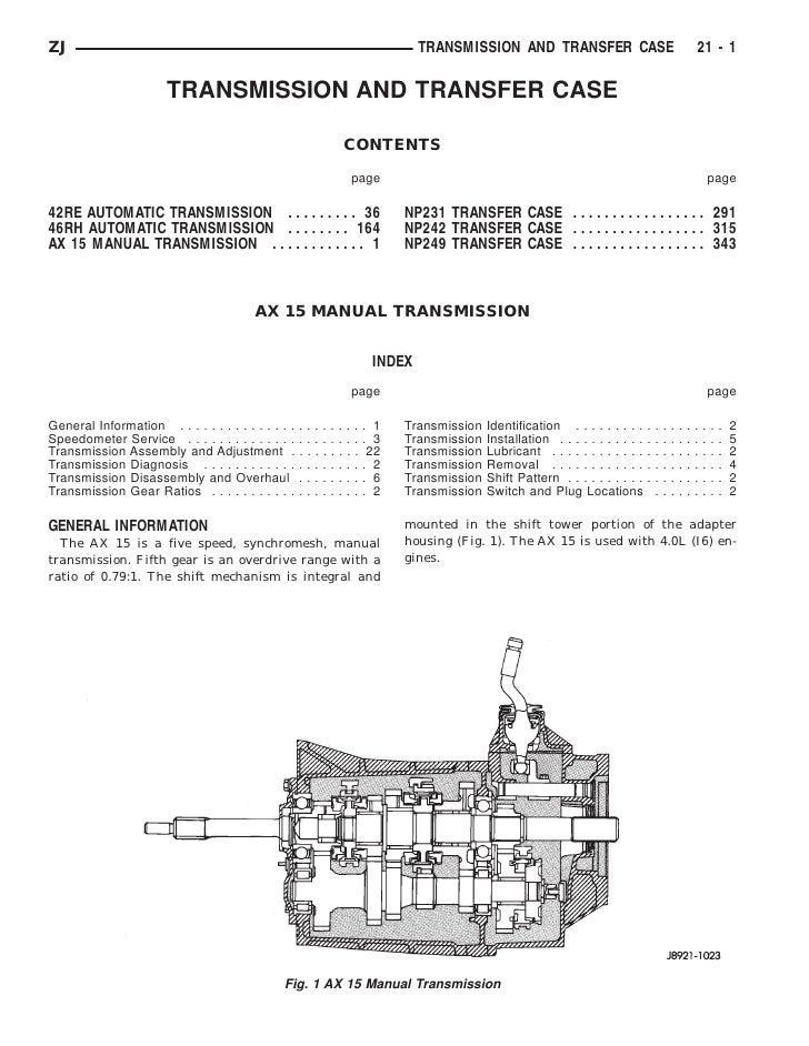 ZJ                                                                         TRANSMISSION AND TRANSFER CASE                 ...