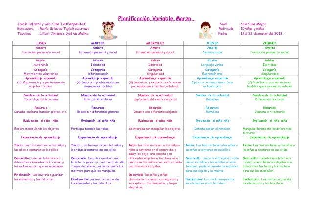 137847613 planificacion variable marzo 17 22 for Actividades para jardin infantil