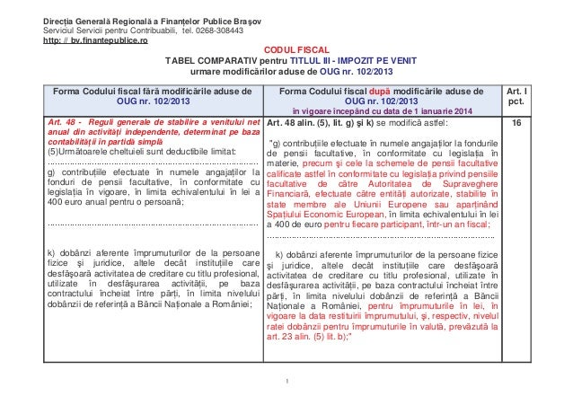 Direc ia General Regional a Finan elor Publice Bra ov Serviciul Servicii pentru Contribuabili, tel. 0268-308443 http: // b...