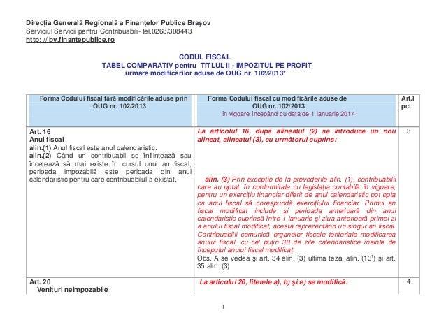 Direc ia General Regional a Finan elor Publice Bra ov Serviciul Servicii pentru Contribuabili- tel.0268/308443 http: // bv...