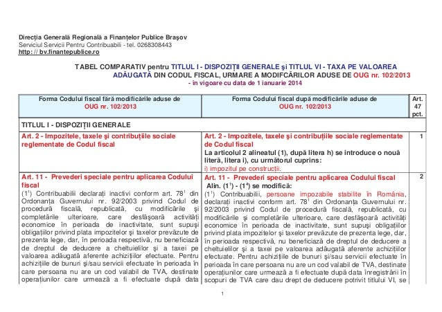 Tabel TVA - Ord. 102