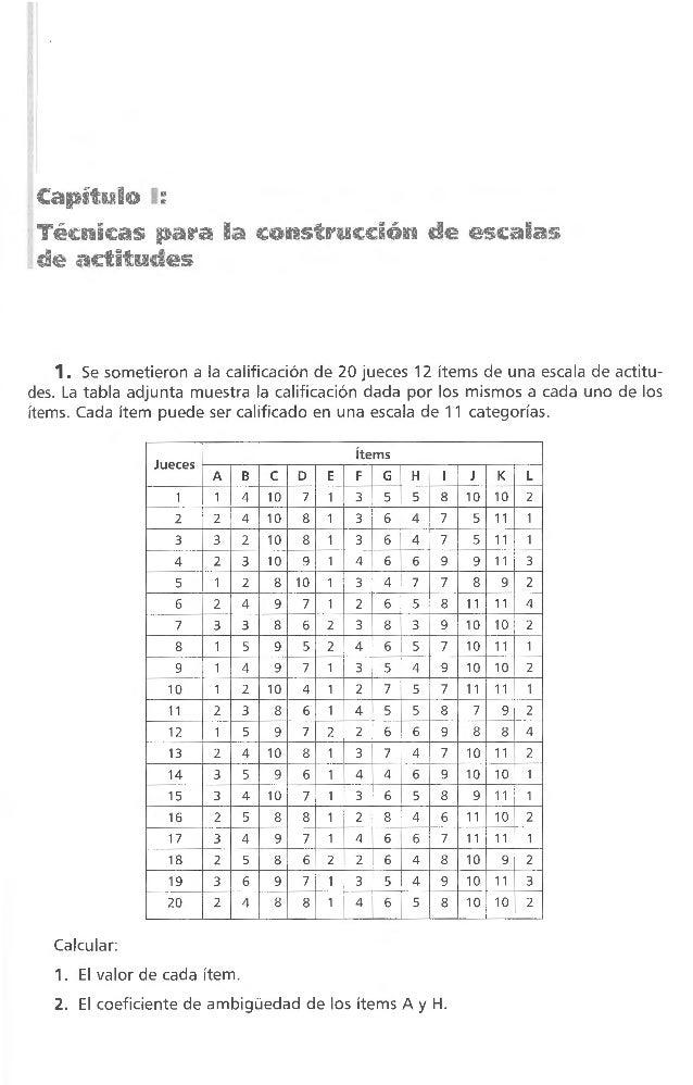 Capítulo 1: Técnicas para la construcción de escalas de actitudes 1. Se sometieron a la calificación de 20 jueces 12 ítems...