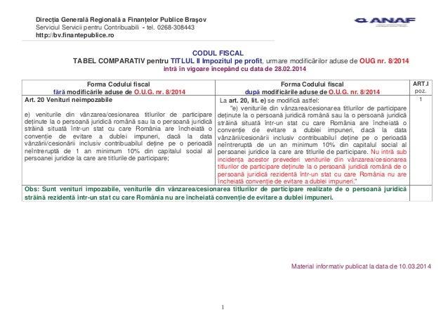 impozit profit oug 8-2014