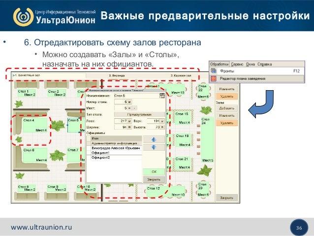Отредактировать схему залов