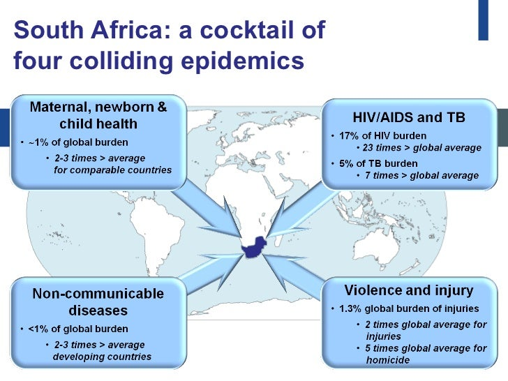 South Africa: a cocktail offour colliding epidemics