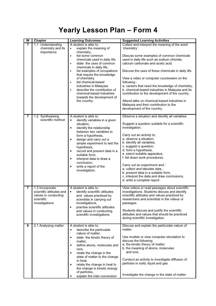 Yearly Lesson Plan – Form 4W   Chapter                    Learning Outcomes                   Suggested Learning Activitie...