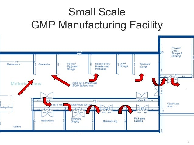 Instantgmp Compliance Series Facility Design