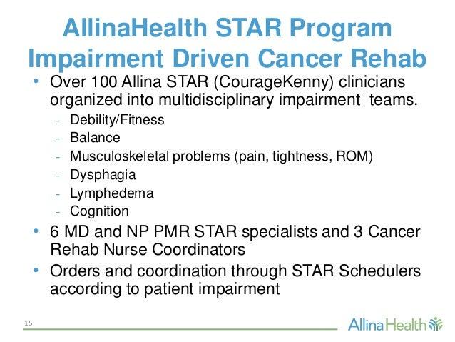 Cancer Rehabilitation Specialists