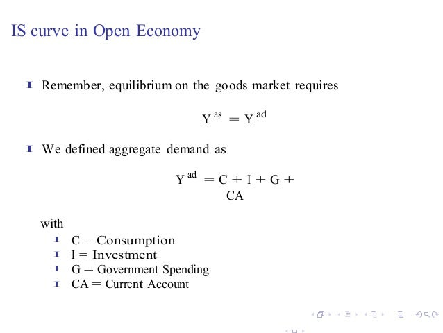 Aggregate Demand Equation Defined Aggregate Demand
