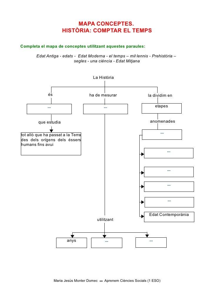 MAPA CONCEPTES.                         HISTÒRIA: COMPTAR EL TEMPS  Completa el mapa de conceptes utilitzant aquestes para...