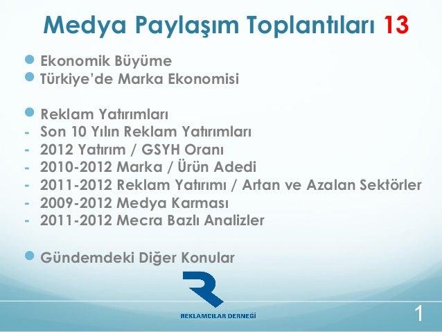 Medya Paylaşım Toplantıları 13 Ekonomik Büyüme Türkiye'de Marka Ekonomisi Reklam Yatırımları- Son 10 Yılın Reklam Yatır...