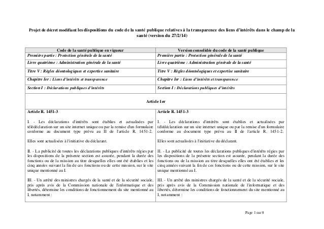 Projet de décret modifiant les dispositions du code de la santé publique relatives à la transparence des liens d'intérêts ...