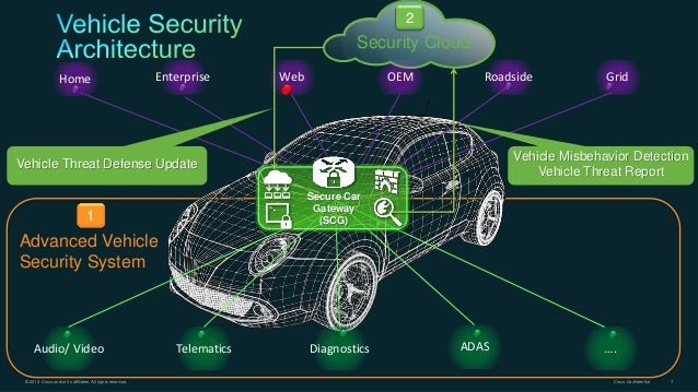 Sae World Congress >> SAE 2014 - Cyber Security: Mission Critical for the Internet of Cars