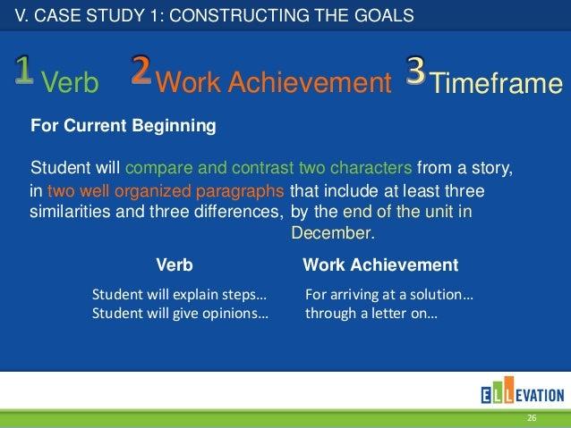 english goals essay