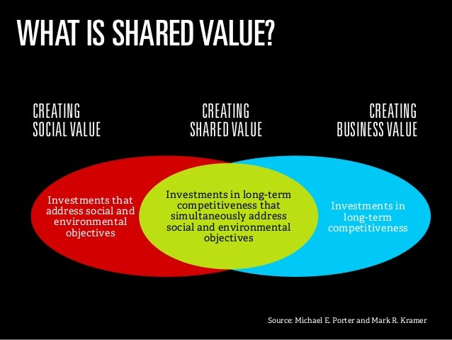 a research on shared value in an organization Research use the lpi in your research our authors' research others' research making the connection: aligning shared values and an organization's shared.