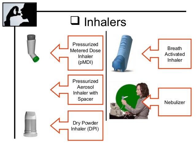 asthma treatment inhaled steroids