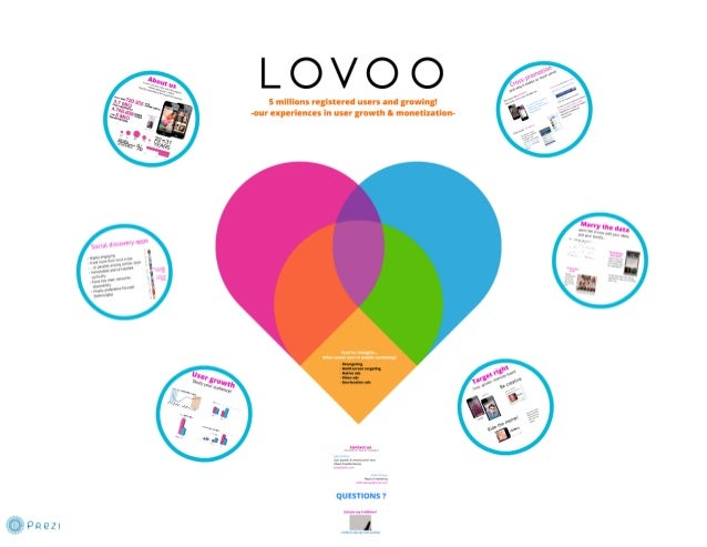 'Experience at Lovoo, the No.1 social discovery app' - Lele Canfora at App Promotion Summit Berlin