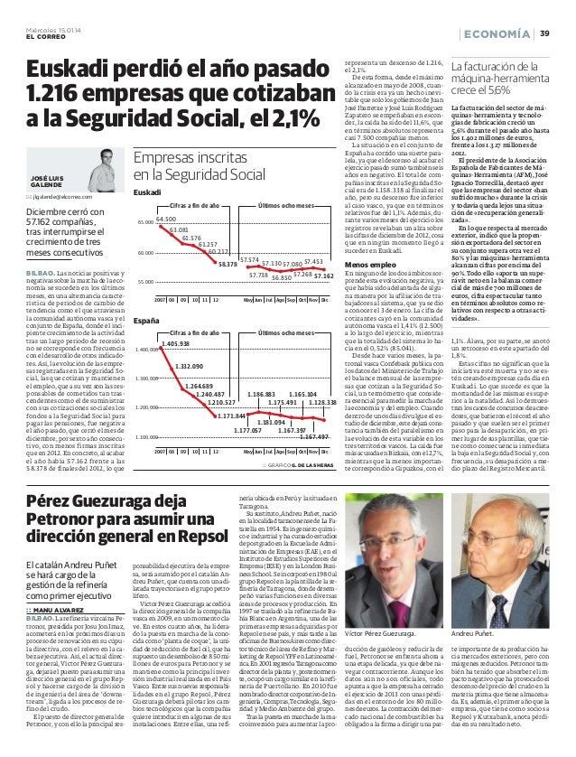 Andreu Puñet nuevo director general de Petronor (El Correo Español)