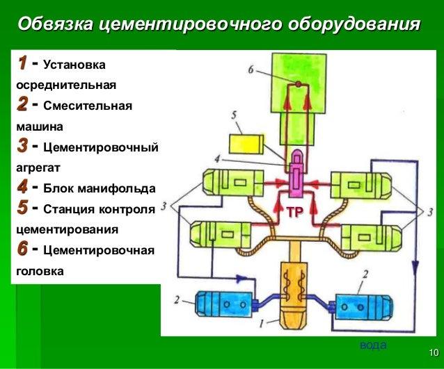 Цементировочный агрегат 4