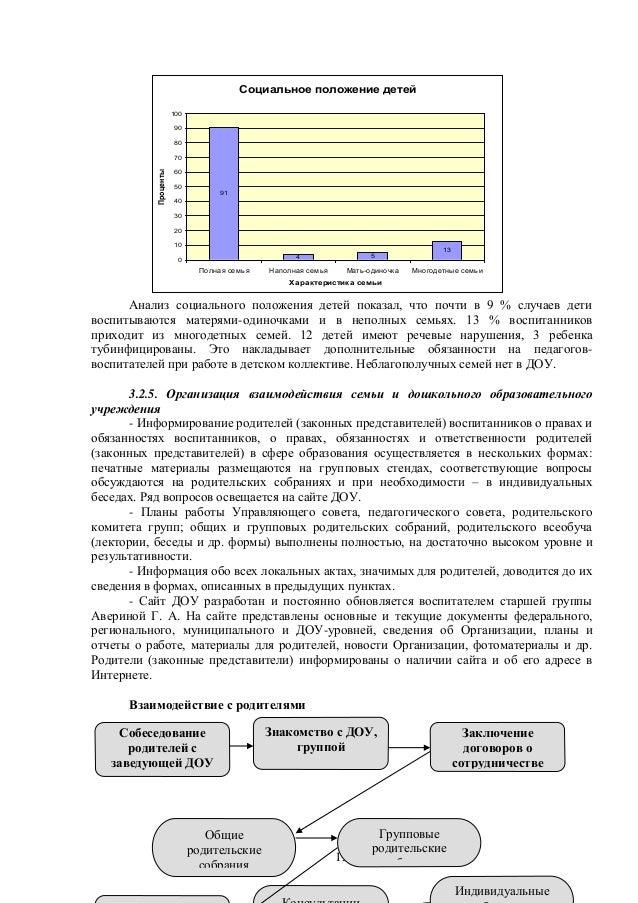 20 10 Анализ социального