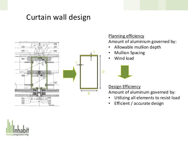 Designing And Optimising A Glass Curtain Wall Facade