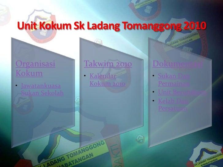 Organisasi        Takwim 2010    Dokumentasi Kokum             • Kalendar     • Sukan Dan • Jawatankuasa      Kokum 2010  ...