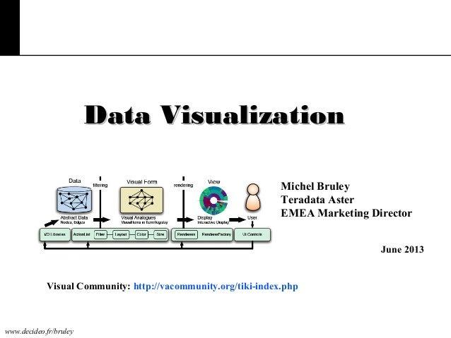 Big Data and Visualization