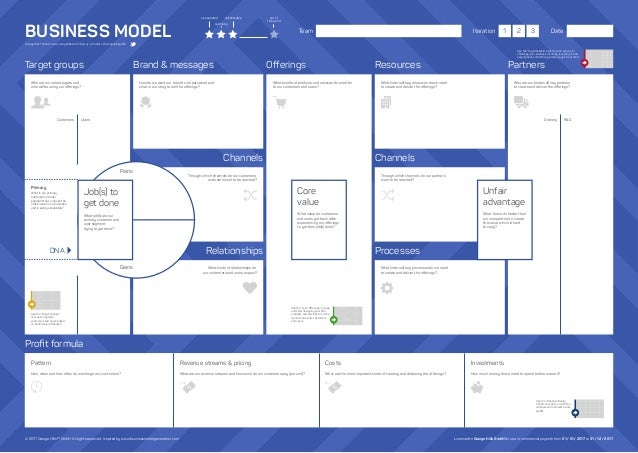 Bnc business model quizlet login