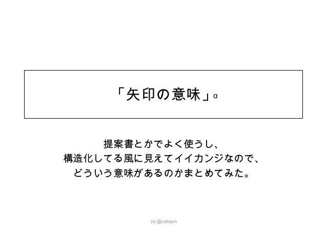 矢印の意味(140106 α版)
