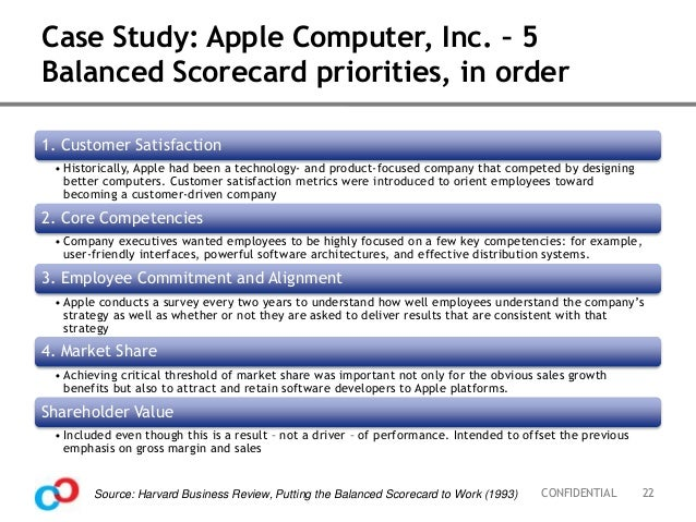 case study for hightone electronics inc Lg electronics canada inc the watch phone case study solution & analysis in most courses studied at harvard business schools, students are provided with a case study.