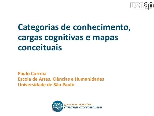 Categorias de conhecimento, cargas cognitivas e mapas conceituais