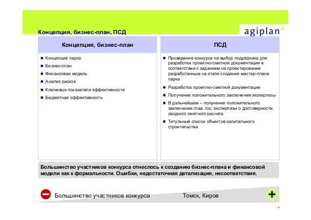 Бизнес-план индустриального парка образец