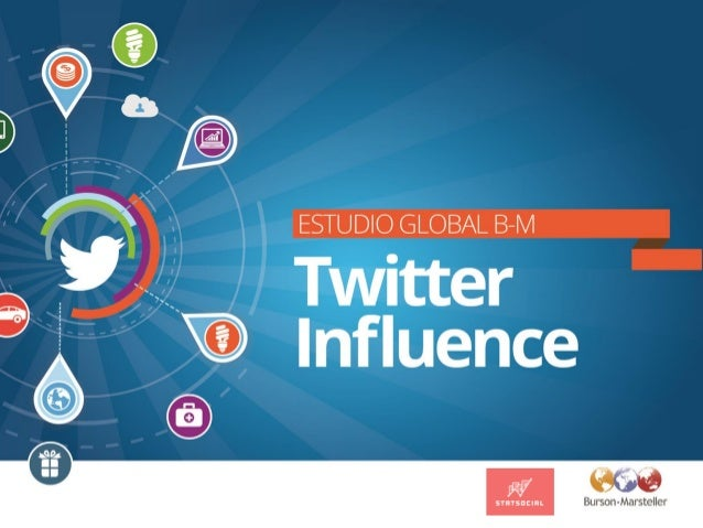 Estudio Global B-M Twitter Influence
