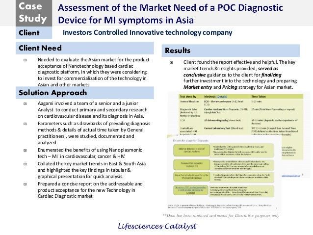 Aagami Case Study - Assessment of the Market Need of a POC Diagnostic Device for MI symptoms in Asia