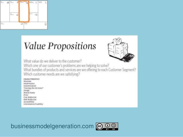 businessmodelgeneration.com