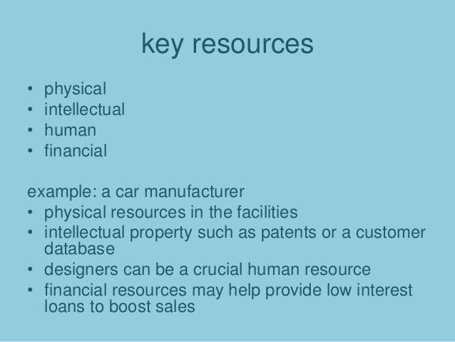 business physical resources (m1) explain how the management of human, physical and technological resources can improve the performance of a selected organisation resource management.