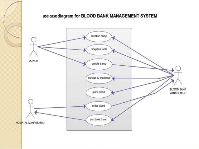 blood bank management system  including uml diagrams    class diagram a class diagram in the uml