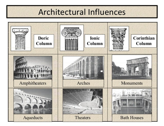 classical greek architecture essay Perhaps no period is more iconic of ancient greece than the classical era art, society and even architecture were at their peak during this period, and this is.
