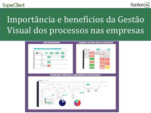Importância e benefícios da Gestão Visual dos processos nas empresas
