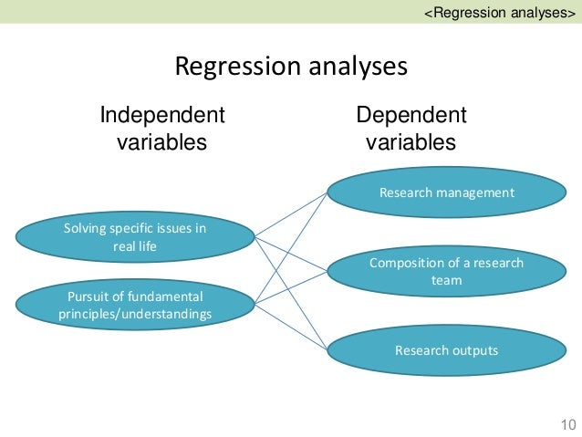 Dependent variable in research paper