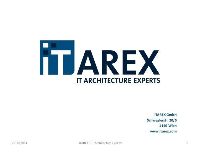 iTAREX–IT ArchitectureExperts  iTAREXGmbH  Schweglerstr. 20/5  1150 Wien  www.itarex.com  28.10.2014 1