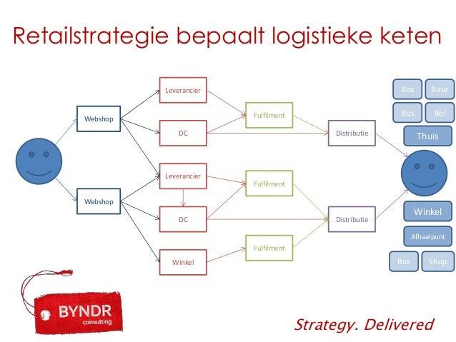Inrichting van logistieke keten is cruciaal voor goede ...