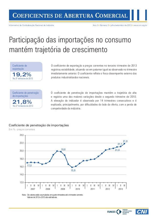 COEFICIENTES DE ABERTURA COMERCIAL Informativo da Confederação Nacional da Indústria  Ano 3 Número 3 julho/setembro de 201...