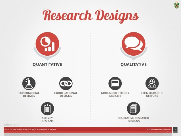 research methods quantitative When you're conducting any kind of research, whether it's customer or market research, you're trying to gain a deeper understanding of something what something.
