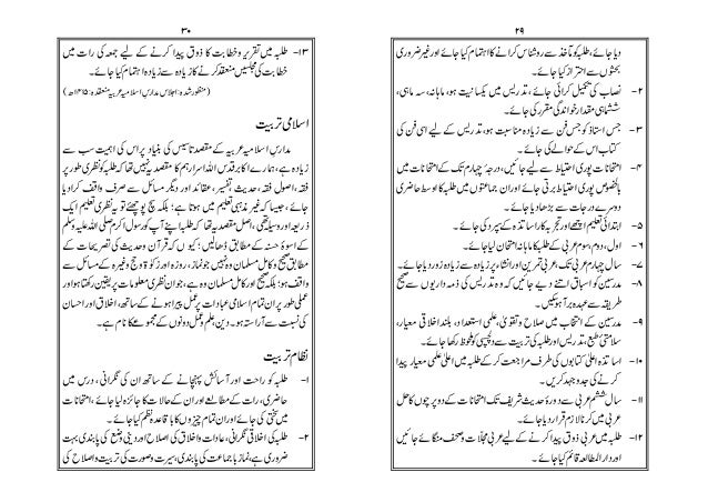 nasb ul ain Sheikh ul alam qutb-e  ibn battuta says that fariduddin ganjshakar was the spiritual guide of the  sheikh fariduddin ganj-i-shakar ain-e-akbari by abul.
