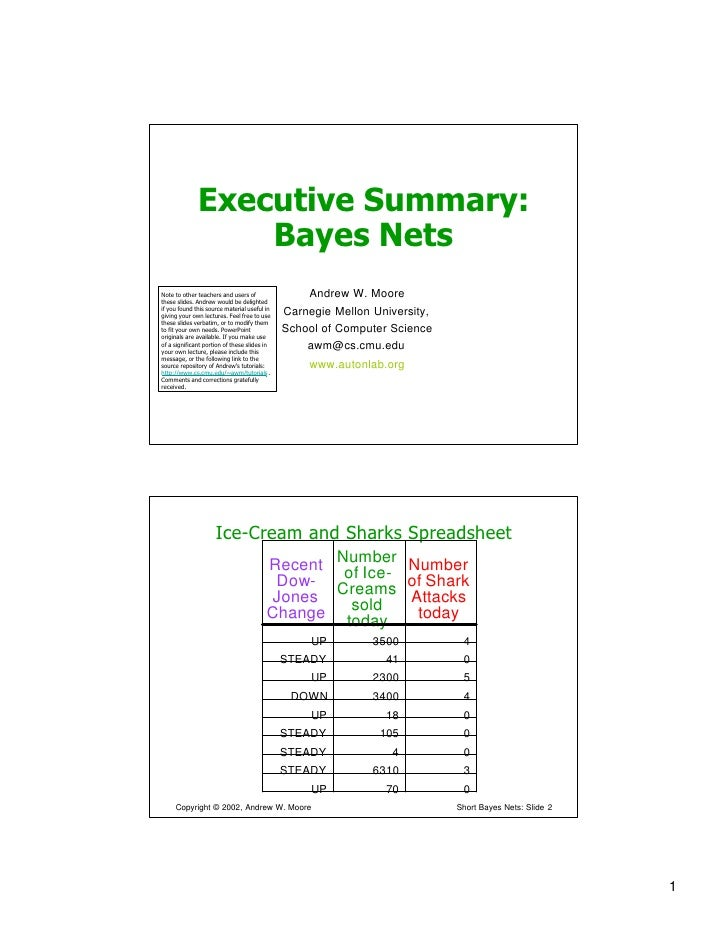 Short Overview of Bayes Nets